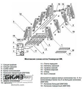 Чугунный котел Универсал 6М (30 средних секций)